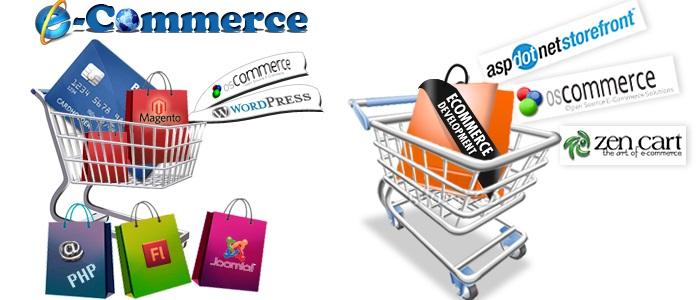 eCommerce Website Design Sydney