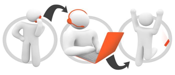 Web Designing Company in Australia
