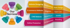 Process involved in website design and development with promotional tips