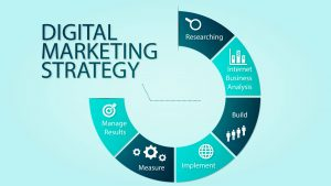 Why Everyone Needs a Digital Marketing Plan