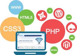 Website Design Manly